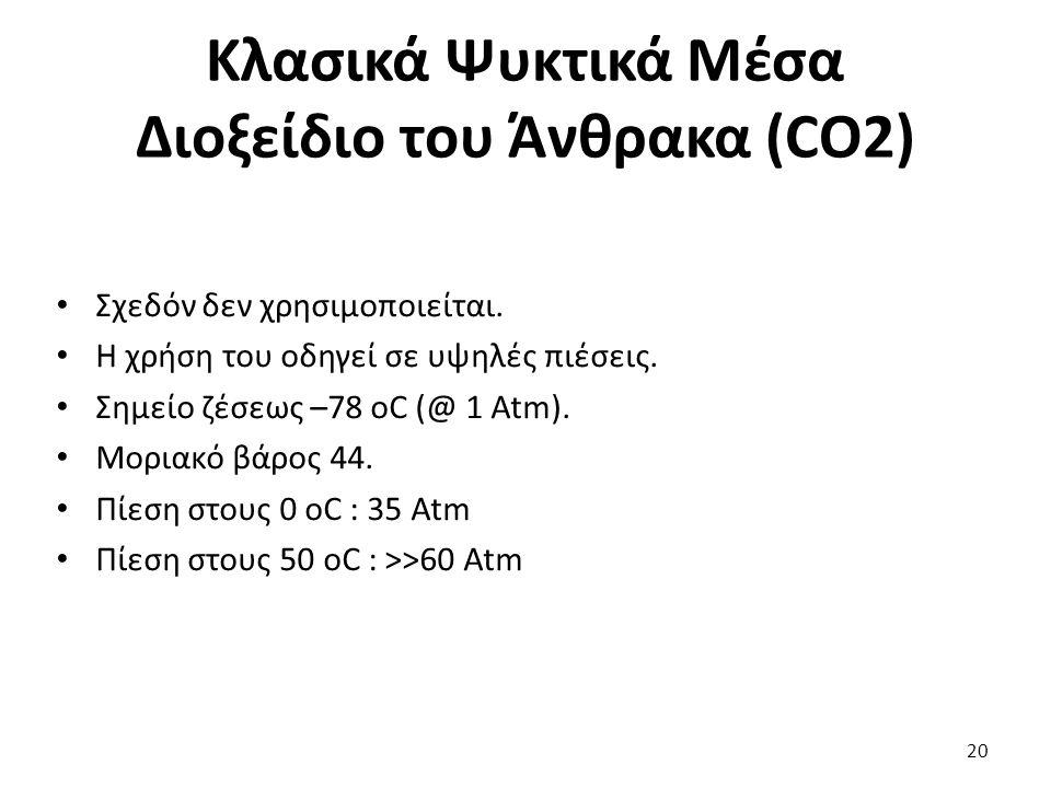 Κλασικά Ψυκτικά Μέσα Διοξείδιο του Άνθρακα (CO2) 20 Σχεδόν δεν χρησιμοποιείται.