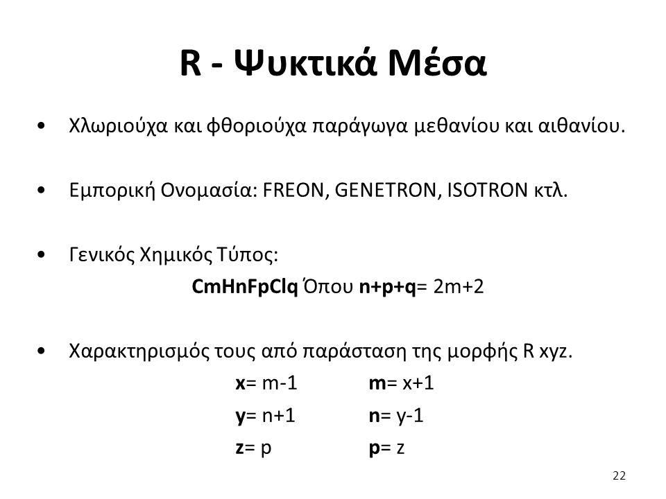 R - Ψυκτικά Μέσα 22 Χλωριούχα και φθοριούχα παράγωγα μεθανίου και αιθανίου.