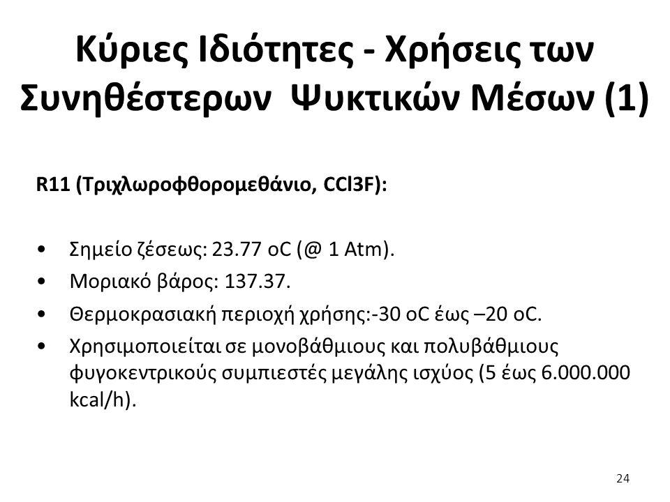 Κύριες Ιδιότητες - Χρήσεις των Συνηθέστερων Ψυκτικών Μέσων (1) 24 R11 (Τριχλωροφθορομεθάνιο, CCl3F): Σημείο ζέσεως: 23.77 οC (@ 1 Atm).