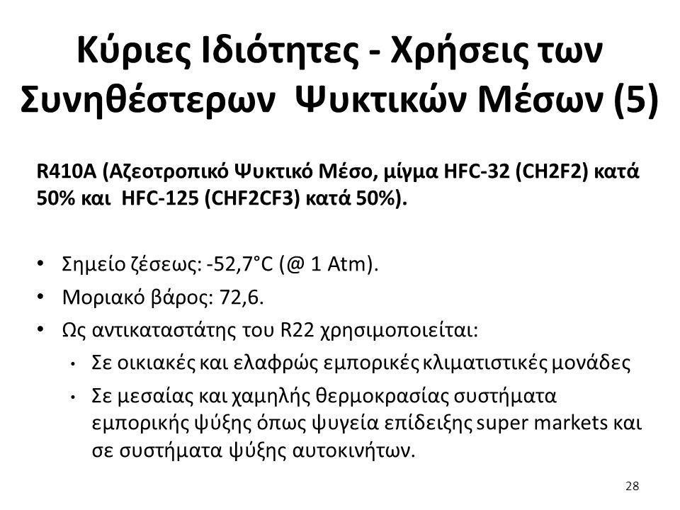 Κύριες Ιδιότητες - Χρήσεις των Συνηθέστερων Ψυκτικών Μέσων (5) 28 R410A (Αζεοτροπικό Ψυκτικό Μέσο, μίγμα HFC-32 (CH2F2) κατά 50% και HFC-125 (CHF2CF3) κατά 50%).