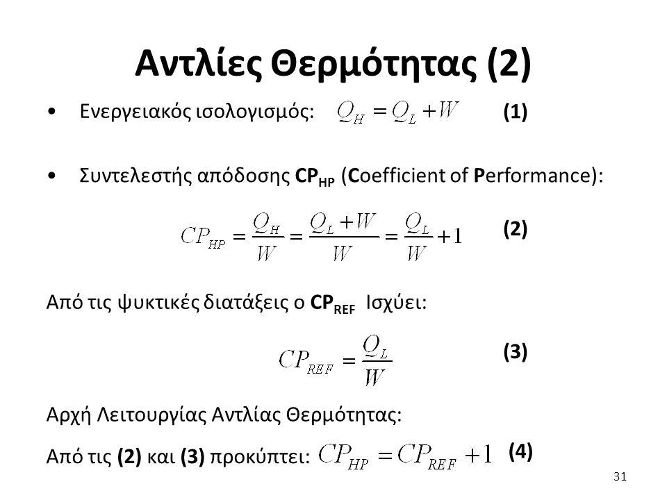 Αντλίες Θερμότητας (2) 31 Αρχή Λειτουργίας Αντλίας Θερμότητας: Ενεργειακός ισολογισμός: (1) Συντελεστής απόδοσης CP HP (Coefficient of Performance): (2) Από τις ψυκτικές διατάξεις ο CP REF Ισχύει: (3) Από τις (2) και (3) προκύπτει: (4)