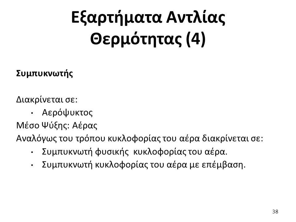 Εξαρτήματα Αντλίας Θερμότητας (4) 38 Συμπυκνωτής Διακρίνεται σε: Αερόψυκτος Μέσο Ψύξης: Αέρας Αναλόγως του τρόπου κυκλοφορίας του αέρα διακρίνεται σε: Συμπυκνωτή φυσικής κυκλοφορίας του αέρα.