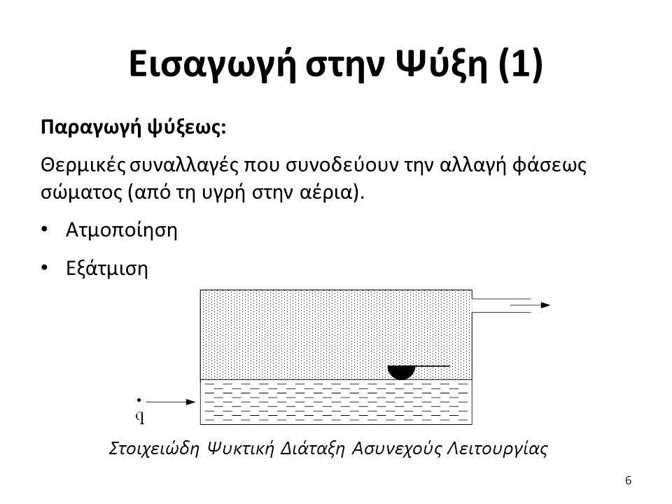 Εισαγωγή στην Ψύξη (1) Παραγωγή ψύξεως: Θερμικές συναλλαγές που συνοδεύουν την αλλαγή φάσεως σώματος (από τη υγρή στην αέρια).