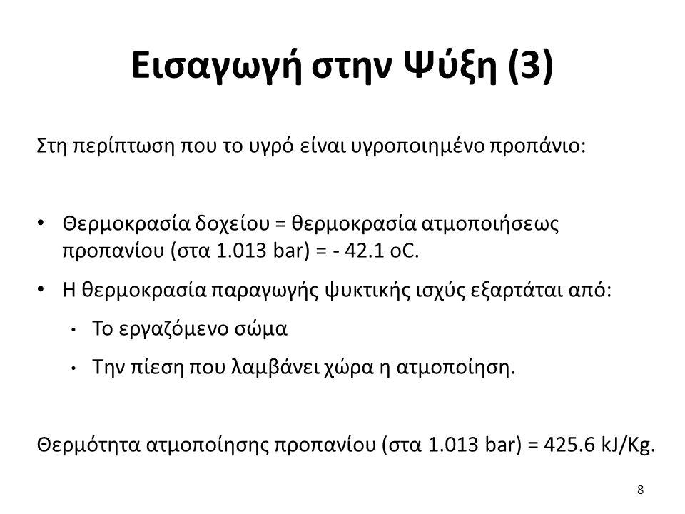 Εισαγωγή στην Ψύξη (3) Στη περίπτωση που το υγρό είναι υγροποιημένο προπάνιο: Θερμοκρασία δοχείου = θερμοκρασία ατμοποιήσεως προπανίου (στα 1.013 bar) = - 42.1 oC.