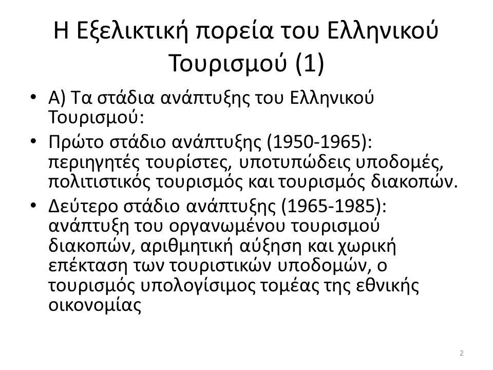Η Εξελικτική πορεία του Ελληνικού Τουρισμού (1) Α) Τα στάδια ανάπτυξης του Ελληνικού Τουρισμού: Πρώτο στάδιο ανάπτυξης (1950-1965): περιηγητές τουρίστες, υποτυπώδεις υποδομές, πολιτιστικός τουρισμός και τουρισμός διακοπών.