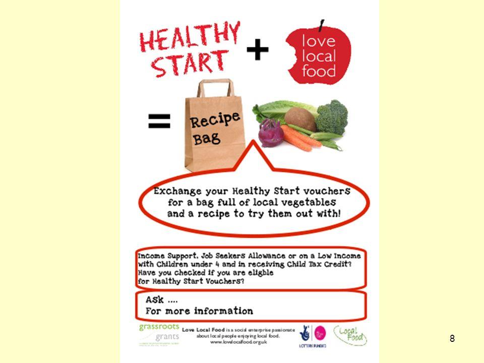 9 Προαγωγή Δημόσιας Υγείας –Let's Get Cooking (2008) Ομάδες μαγειρικής.