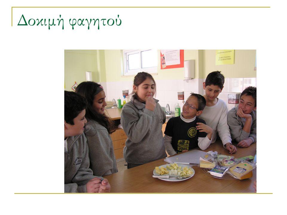 Παραδείγματα Θέμα πρότζεκτ: «Τα έτοιμα φαγητά» Πήγασε κατευθείαν από τα παιδιά, γεγονός που προκάλεσε το ενδιαφέρον τους και τους έδωσε κίνητρο για μάθηση.