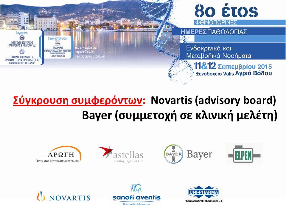 Σύγκρουση συμφερόντων: Novartis (advisory board) Bayer (συμμετοχή σε κλινική μελέτη)