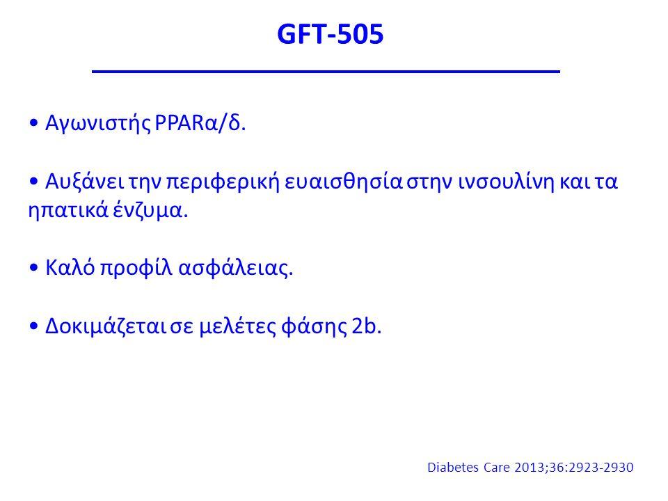 GFT-505 Αγωνιστής PPARα/δ. Αυξάνει την περιφερική ευαισθησία στην ινσουλίνη και τα ηπατικά ένζυμα.