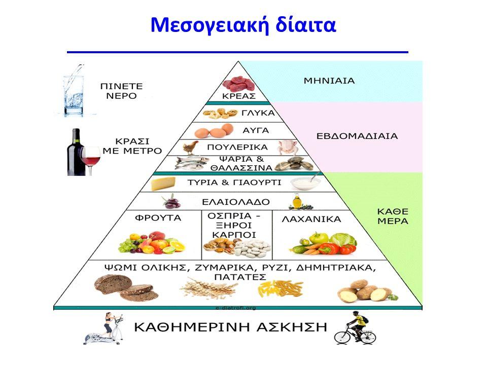 Μεσογειακή δίαιτα