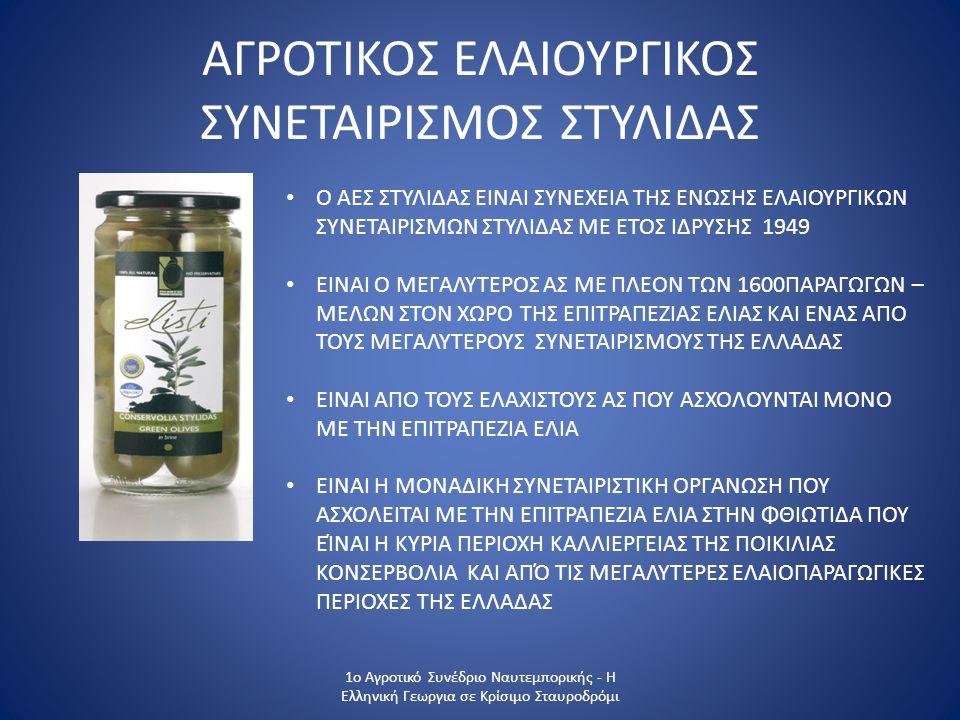 ΑΓΡΟΤΙΚΟΣ ΕΛΑΙΟΥΡΓΙΚΟΣ ΣΥΝΕΤΑΙΡΙΣΜΟΣ ΣΤΥΛΙΔΑΣ 1ο Αγροτικό Συνέδριο Ναυτεμπορικής - Η Ελληνική Γεωργια σε Κρίσιμο Σταυροδρόμι Ο ΑΕΣ ΣΤΥΛΙΔΑΣ ΕΙΝΑΙ ΣΥΝΕΧΕΙΑ ΤΗΣ ΕΝΩΣΗΣ ΕΛΑΙΟΥΡΓΙΚΩΝ ΣΥΝΕΤΑΙΡΙΣΜΩΝ ΣΤΥΛΙΔΑΣ ΜΕ ΕΤΟΣ ΙΔΡΥΣΗΣ 1949 ΕΙΝΑΙ Ο ΜΕΓΑΛΥΤΕΡΟΣ ΑΣ ΜΕ ΠΛΕΟΝ ΤΩΝ 1600ΠΑΡΑΓΩΓΩΝ – ΜΕΛΩΝ ΣΤΟΝ ΧΩΡΟ ΤΗΣ ΕΠΙΤΡΑΠΕΖΙΑΣ ΕΛΙΑΣ ΚΑΙ ΕΝΑΣ ΑΠΟ ΤΟΥΣ ΜΕΓΑΛΥΤΕΡΟΥΣ ΣΥΝΕΤΑΙΡΙΣΜΟΥΣ ΤΗΣ ΕΛΛΑΔΑΣ ΕΙΝΑΙ ΑΠΟ ΤΟΥΣ ΕΛΑΧΙΣΤΟΥΣ ΑΣ ΠΟΥ ΑΣΧΟΛΟΥΝΤΑΙ ΜΟΝΟ ΜΕ ΤΗΝ ΕΠΙΤΡΑΠΕΖΙΑ ΕΛΙΑ ΕΙΝΑΙ Η ΜΟΝΑΔΙΚΗ ΣΥΝΕΤΑΙΡΙΣΤΙΚΗ ΟΡΓΑΝΩΣΗ ΠΟΥ ΑΣΧΟΛΕΙΤΑΙ ΜΕ ΤΗΝ ΕΠΙΤΡΑΠΕΖΙΑ ΕΛΙΑ ΣΤΗΝ ΦΘΙΩΤΙΔΑ ΠΟΥ ΕΊΝΑΙ Η ΚΥΡΙΑ ΠΕΡΙΟΧΗ ΚΑΛΛΙΕΡΓΕΙΑΣ ΤΗΣ ΠΟΙΚΙΛΙΑΣ ΚΟΝΣΕΡΒΟΛΙΑ ΚΑΙ ΑΠΌ ΤΙΣ ΜΕΓΑΛΥΤΕΡΕΣ ΕΛΑΙΟΠΑΡΑΓΩΓΙΚΕΣ ΠΕΡΙΟΧΕΣ ΤΗΣ ΕΛΛΑΔΑΣ