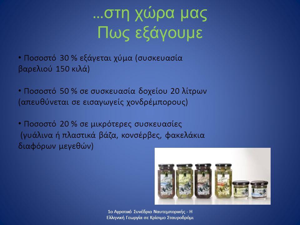ΔΙΑΤΡΟΦΙΚΟΣ ΠΛΟΥΤΟΣ ΣΤΟ ΤΡΑΠΕΖΙ ΜΑΣ Οι Ελληνικές ποικιλίες επιτραπέζιας ελιάς έχουν μεγάλη διατροφική αξία, είναι πλούσιες σε αντιοξειδωτικά και θεωρούνται απ' τις καλύτερες στον κόσμο.