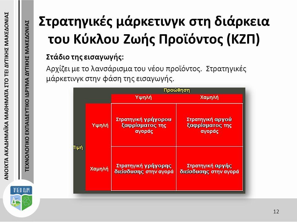 Στρατηγικές μάρκετινγκ στη διάρκεια του Κύκλου Ζωής Προϊόντος (ΚΖΠ) Στάδιο της εισαγωγής: Αρχίζει με το λανσάρισμα του νέου προϊόντος.