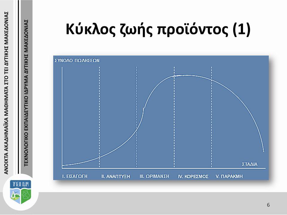 Κύκλος ζωής προϊόντος (1) 6