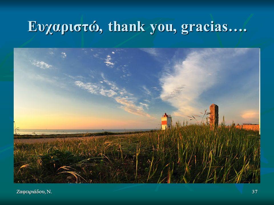 Ζαφειριάδου, Ν.37 Ευχαριστώ, thank you, gracias….