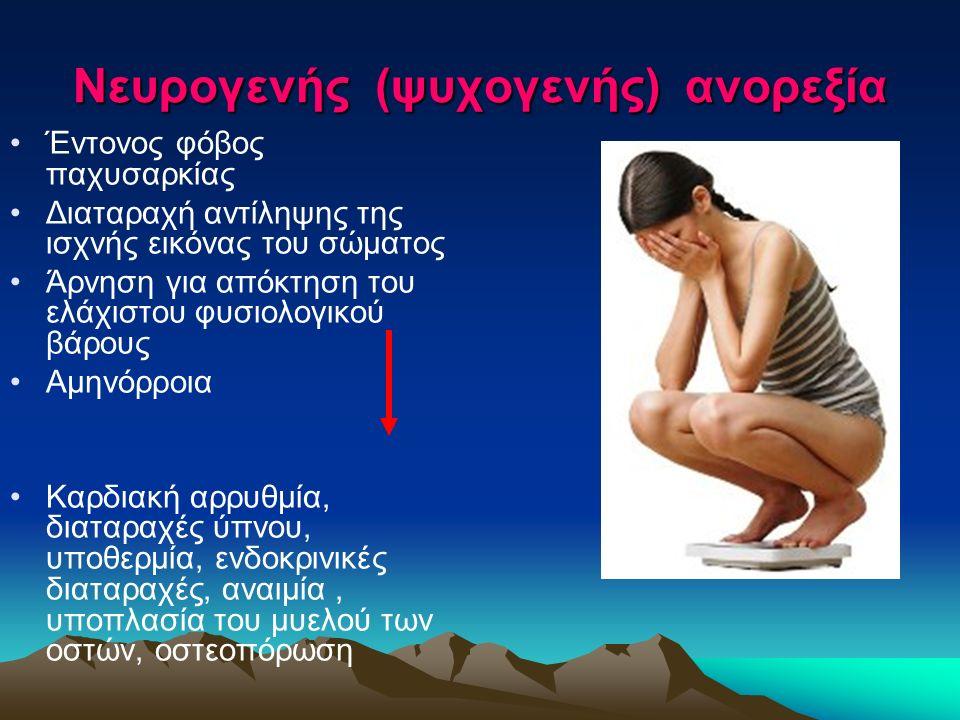 Νευρογενής (ψυχογενής) ανορεξία Έντονος φόβος παχυσαρκίας Διαταραχή αντίληψης της ισχνής εικόνας του σώματος Άρνηση για απόκτηση του ελάχιστου φυσιολογικού βάρους Αμηνόρροια Καρδιακή αρρυθμία, διαταραχές ύπνου, υποθερμία, ενδοκρινικές διαταραχές, αναιμία, υποπλασία του μυελού των οστών, οστεοπόρωση