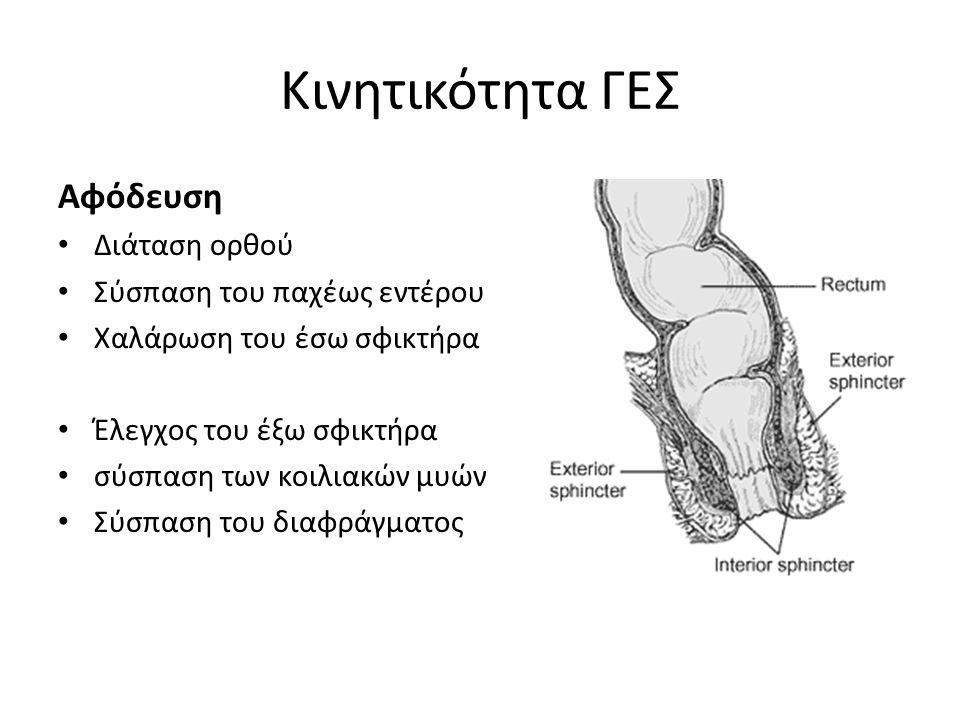 Κινητικότητα ΓΕΣ Αφόδευση Διάταση ορθού Σύσπαση του παχέως εντέρου Χαλάρωση του έσω σφικτήρα Έλεγχος του έξω σφικτήρα σύσπαση των κοιλιακών μυών Σύσπα