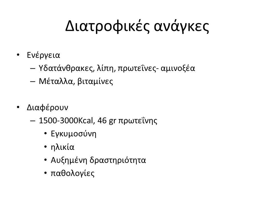 Έλεγχος πρόσληψης τροφής Λήψη τροφής = μεταβολισμός οργανισμού Υποθάλαμος Κέντρο κορεσμού (επίπεδα γλυκόζης, διάταση στομάχου) Κέντρο πείνας Stress Νευρογενής ανορεξία, βουλιμία