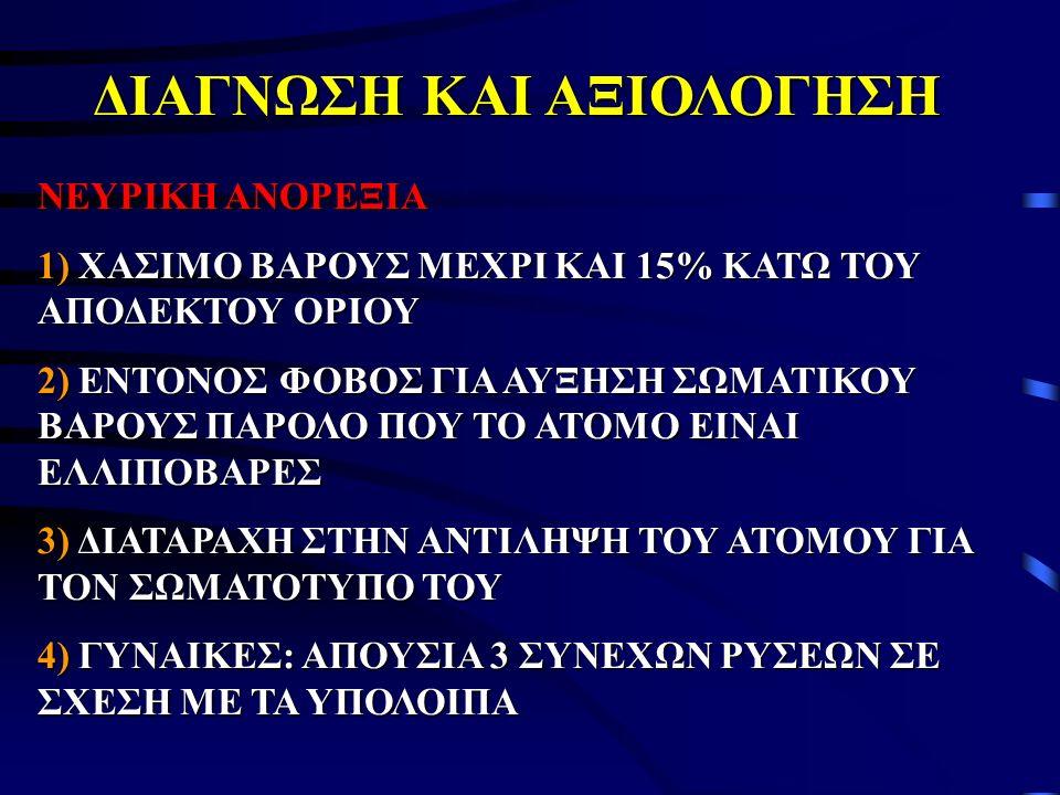ΔΙΑΓΝΩΣΗ ΚΑΙ ΑΞΙΟΛΟΓΗΣΗ ΝΕΥΡΙΚΗ ΑΝΟΡΕΞΙΑ 1) ΧΑΣΙΜΟ ΒΑΡΟΥΣ ΜΕΧΡΙ ΚΑΙ 15% ΚΑΤΩ ΤΟΥ ΑΠΟΔΕΚΤΟΥ ΟΡΙΟΥ 2) ΕΝΤΟΝΟΣ ΦΟΒΟΣ ΓΙΑ ΑΥΞΗΣΗ ΣΩΜΑΤΙΚΟΥ ΒΑΡΟΥΣ ΠΑΡΟΛΟ ΠΟΥ ΤΟ ΑΤΟΜΟ ΕΙΝΑΙ ΕΛΛΙΠΟΒΑΡΕΣ 3) ΔΙΑΤΑΡΑΧΗ ΣΤΗΝ ΑΝΤΙΛΗΨΗ ΤΟΥ ΑΤΟΜΟΥ ΓΙΑ ΤΟΝ ΣΩΜΑΤΟΤΥΠΟ ΤΟΥ 4) ΓΥΝΑΙΚΕΣ: ΑΠΟΥΣΙΑ 3 ΣΥΝΕΧΩΝ ΡΥΣΕΩΝ ΣΕ ΣΧΕΣΗ ΜΕ ΤΑ ΥΠΟΛΟΙΠΑ