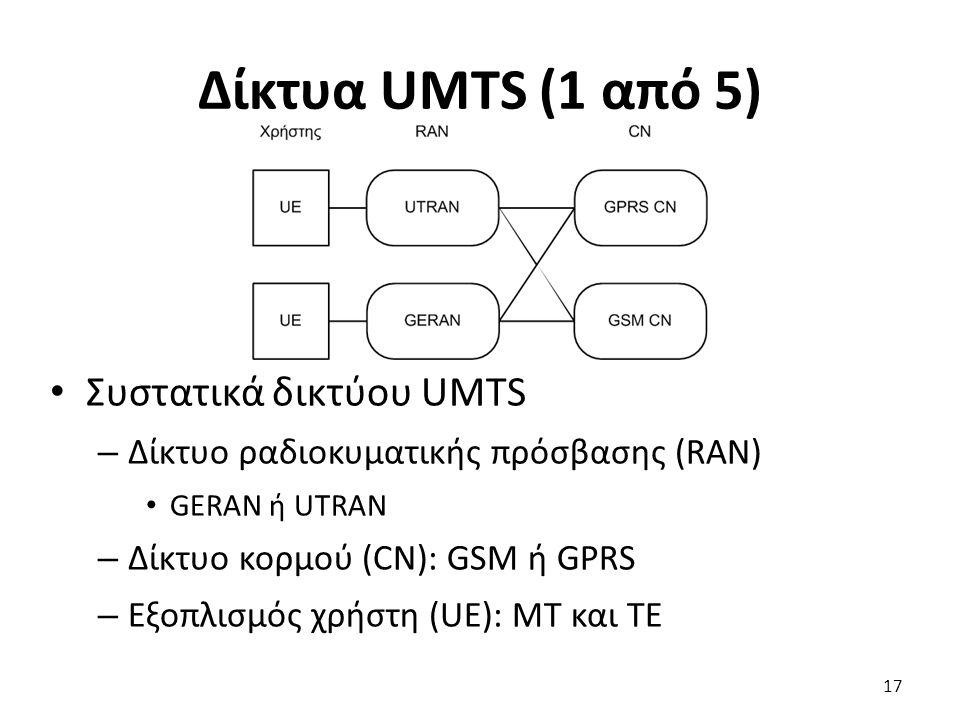 Δίκτυα UMTS (1 από 5) Συστατικά δικτύου UMTS – Δίκτυο ραδιοκυματικής πρόσβασης (RAN) GERAN ή UTRAN – Δίκτυο κορμού (CN): GSM ή GPRS – Εξοπλισμός χρήστ