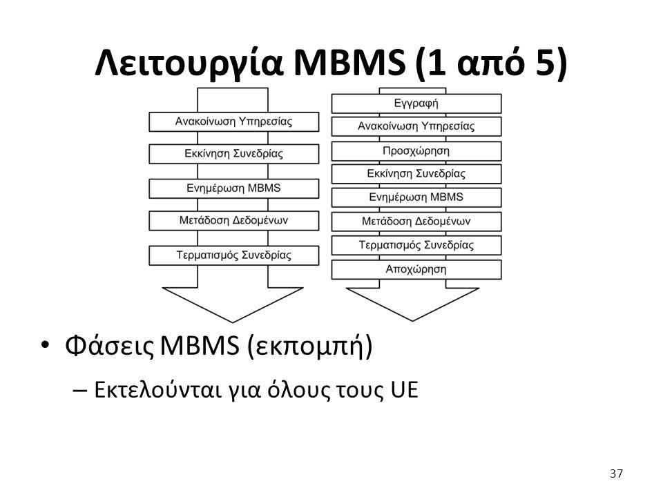 Λειτουργία MBMS (1 από 5) Φάσεις MBMS (εκπομπή) – Εκτελούνται για όλους τους UE 37
