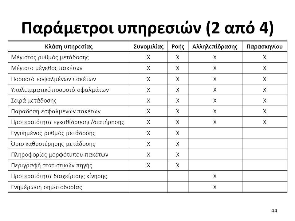 Παράμετροι υπηρεσιών (2 από 4) Κλάση υπηρεσίαςΣυνομιλίαςΡοήςΑλληλεπίδρασηςΠαρασκηνίου Μέγιστος ρυθμός μετάδοσηςXXXX Μέγιστο μέγεθος πακέτωνXXXX Ποσοστ