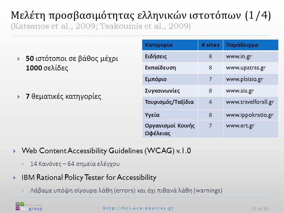 Μελέτη προσβασιμότητας ελληνικών ιστοτόπων (1/4) (Katsanos et al., 2009; Tsakoumis et al., 2009) http://hci.ece.upatras.gr  50 ιστότοποι σε βάθος μέχρι 1000 σελίδες  7 θεματικές κατηγορίες 17 of 20 Κατηγορία # sites Παράδειγμα Ειδήσεις 8www.in.gr Εκπαίδευση 8www.upatras.gr Εμπόριο 7www.plaisio.gr Συγκοινωνίες 8www.aia.gr Τουρισμός / Ταξίδια 4www.travelforall.gr Υγεία 8www.ippokratio.gr Οργανισμοί Κοινής Ωφέλειας 7www.ert.gr  Web Content Accessibility Guidelines (WCAG) v.1.0  14 Κανόνες – 64 σημεία ελέγχου  ΙΒΜ Rational Policy Tester for Accessibility  Λάβαμε υπόψη σίγουρα λάθη ( errors) και όχι πιθανά λάθη ( warnings)