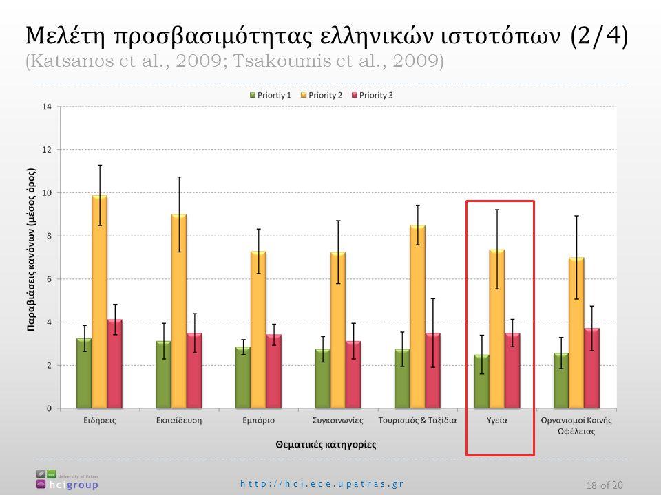 Μελέτη προσβασιμότητας ελληνικών ιστοτόπων (2/4) (Katsanos et al., 2009; Tsakoumis et al., 2009) http://hci.ece.upatras.gr 18 of 20