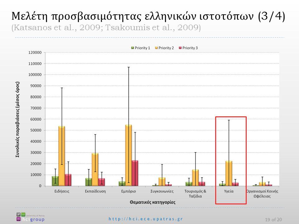 Μελέτη προσβασιμότητας ελληνικών ιστοτόπων (3/4) (Katsanos et al., 2009; Tsakoumis et al., 2009) http://hci.ece.upatras.gr 19 of 20