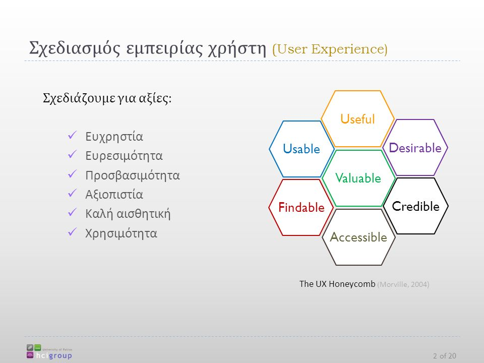 Usable Findable Accessible Credible Desirable Useful Valuable 13 of 20 Προσβασιμότητα