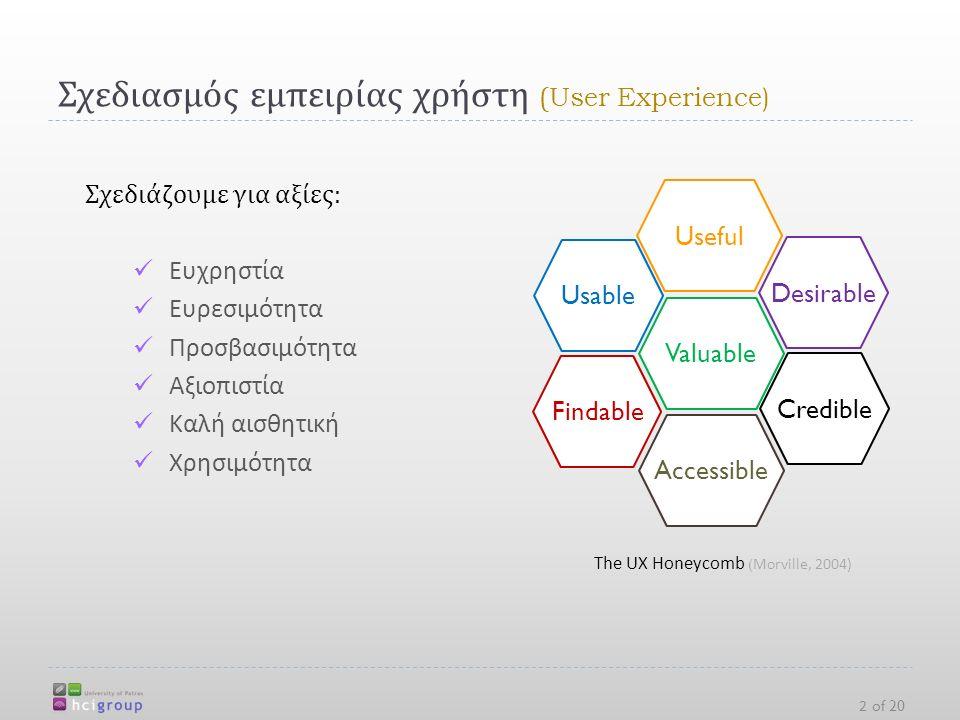 Σχεδιάζουμε για αξίες : Ευχρηστία Ευρεσιμότητα Προσβασιμότητα Αξιοπιστία Καλή αισθητική Χρησιμότητα Usable Findable Accessible Credible Desirable Useful Valuable The UX Honeycomb ( Morville, 2004) 2 of 20 Σχεδιασμός εμπειρίας χρήστη ( User Experience)