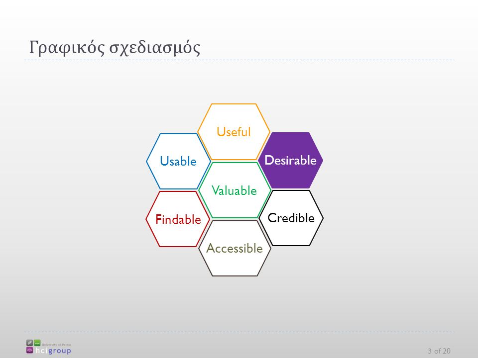 Usable Findable Accessible Credible Desirable Useful Valuable 3 of 20 Γραφικός σχεδιασμός