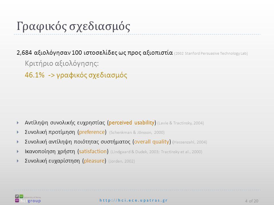 http://hci.ece.upatras.gr 2,684 αξιολόγησαν 100 ιστοσελίδες ως προς αξιοπιστία (2002 Stanford Persuasive Technology Lab ) Κριτήριο αξιολόγησης : 46.1% -> γραφικός σχεδιασμός  Αντίληψη συνολικής ευχρηστίας (perceived usability) (Lavie & Tractinsky, 2004)  Συνολική προτίμηση ( preference ) (Schenkman & Jönsson, 2000)  Συνολική αντίληψη ποιότητας συστήματος ( overall quality ) (Hassenzahl, 2004)  Ικανοποίηση χρήστη ( satisfaction ) (Lindgaard & Dudek, 2003; Tractinsky et al., 2000)  Συνολική ευχαρίστηση ( pleasure ) (Jordan, 2002) 4 of 20