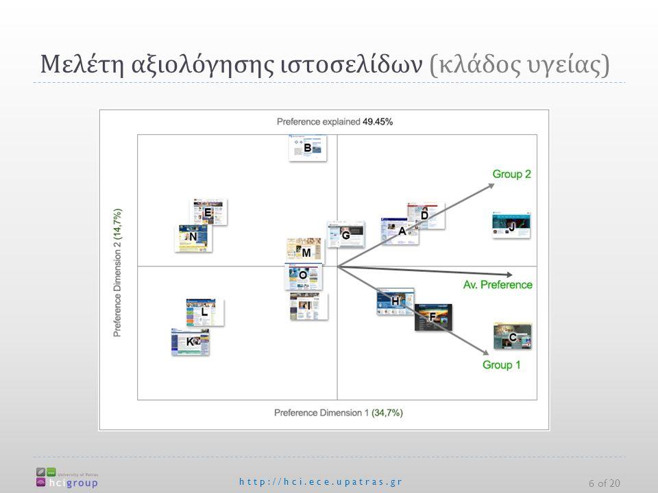 Μελέτη αξιολόγησης ιστοσελίδων ( κλάδος υγείας ) http://hci.ece.upatras.gr 6 of 20