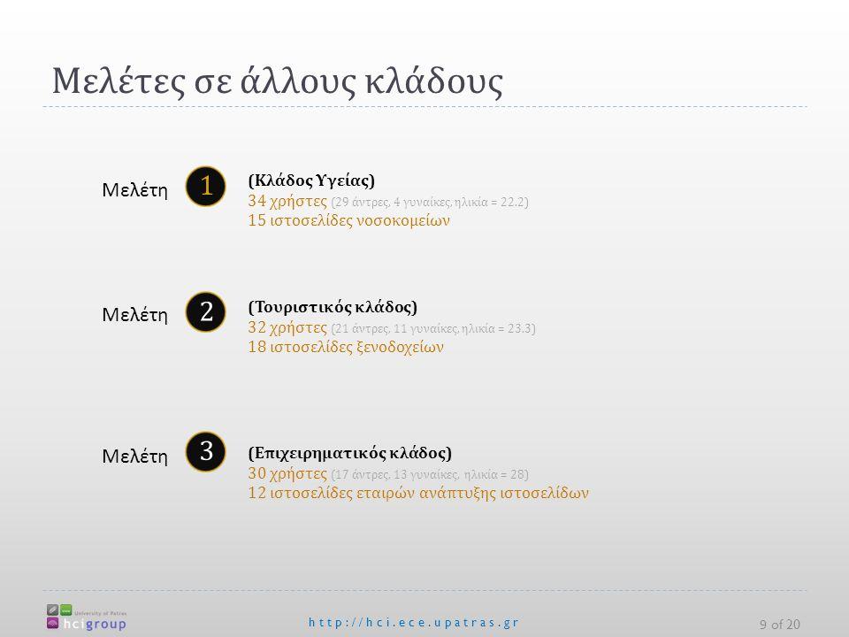 Μελέτες σε άλλους κλάδους http://hci.ece.upatras.gr 9 of 20 (Κλάδος Υγείας) 34 χρήστες (29 άντρες, 4 γυναίκες, ηλικία = 22.2) 15 ιστοσελίδες νοσοκομείων (Τουριστικός κλάδος) 32 χρήστες (21 άντρες, 11 γυναίκες, ηλικία = 23.3) 18 ιστοσελίδες ξενοδοχείων (Επιχειρηματικός κλάδος) 30 χρήστες (17 άντρες, 13 γυναίκες, ηλικία = 28) 12 ιστοσελίδες εταιρών ανάπτυξης ιστοσελίδων 1 Μελέτη 2 3