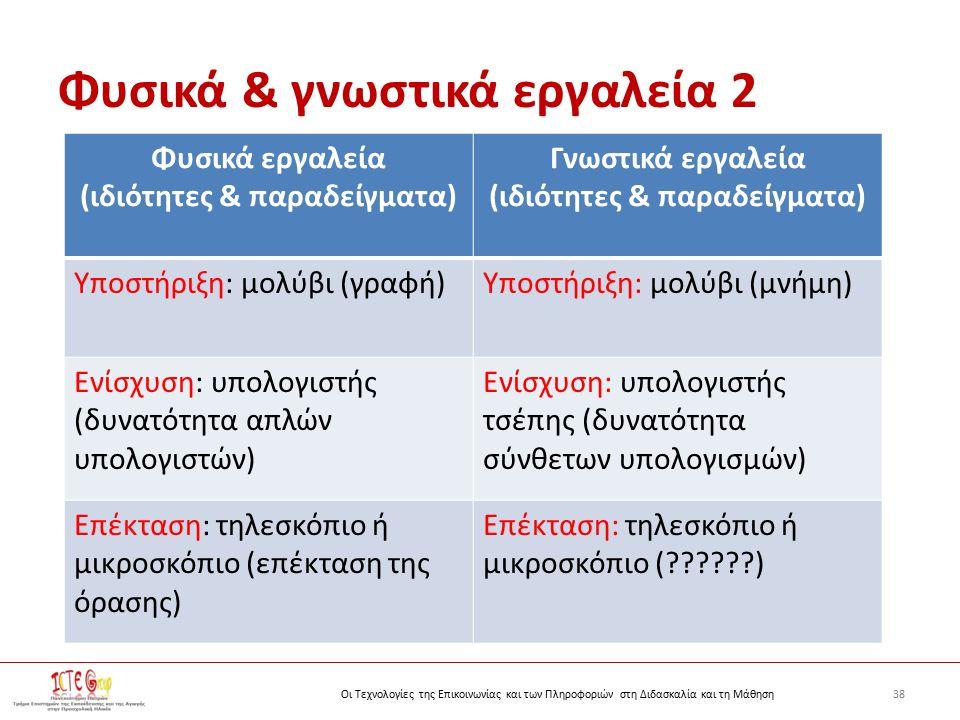 38Οι Τεχνολογίες της Επικοινωνίας και των Πληροφοριών στη Διδασκαλία και τη Μάθηση Φυσικά & γνωστικά εργαλεία 2 Φυσικά εργαλεία (ιδιότητες & παραδείγματα) Γνωστικά εργαλεία (ιδιότητες & παραδείγματα) Υποστήριξη: μολύβι (γραφή)Υποστήριξη: μολύβι (μνήμη) Ενίσχυση: υπολογιστής (δυνατότητα απλών υπολογιστών) Ενίσχυση: υπολογιστής τσέπης (δυνατότητα σύνθετων υπολογισμών) Επέκταση: τηλεσκόπιο ή μικροσκόπιο (επέκταση της όρασης) Επέκταση: τηλεσκόπιο ή μικροσκόπιο (??????)