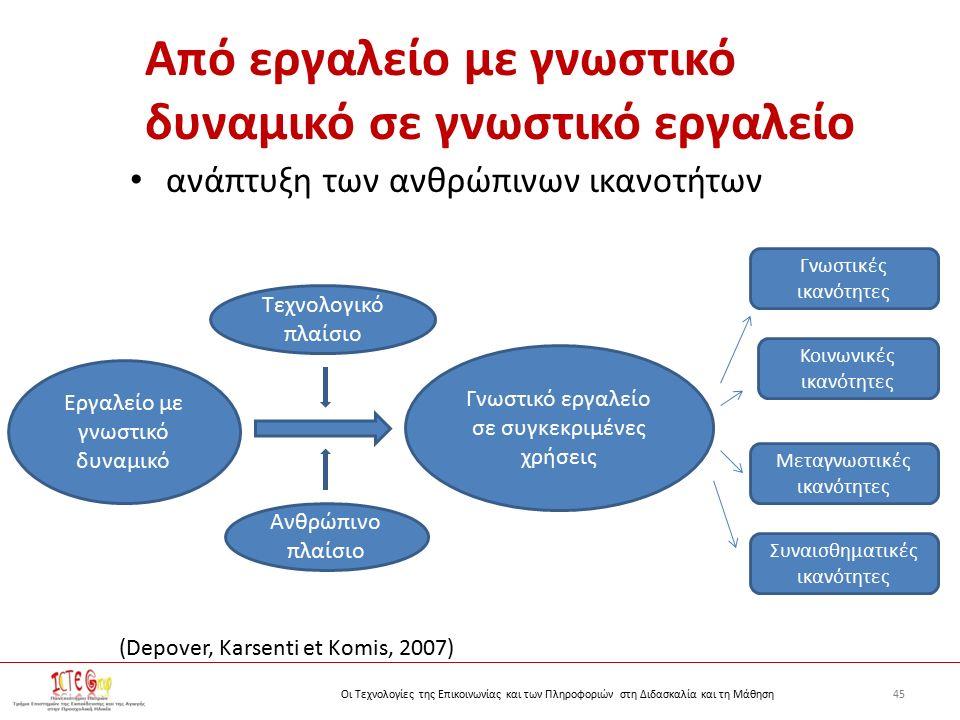 45Οι Τεχνολογίες της Επικοινωνίας και των Πληροφοριών στη Διδασκαλία και τη Μάθηση Από εργαλείο με γνωστικό δυναμικό σε γνωστικό εργαλείο ανάπτυξη των ανθρώπινων ικανοτήτων Εργαλείο με γνωστικό δυναμικό Γνωστικό εργαλείο σε συγκεκριμένες χρήσεις Τεχνολογικό πλαίσιο Ανθρώπινο πλαίσιο Κοινωνικές ικανότητες Συναισθηματικές ικανότητες Μεταγνωστικές ικανότητες Γνωστικές ικανότητες (Depover, Karsenti et Komis, 2007)