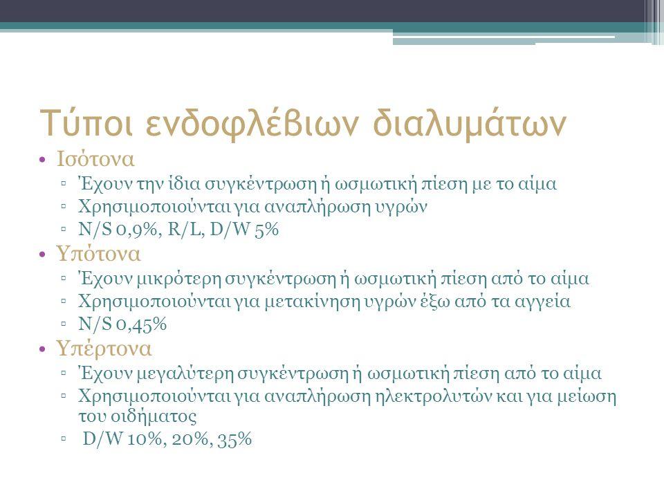 Τύποι ενδοφλέβιων διαλυμάτων Ισότονα ▫Έχουν την ίδια συγκέντρωση ή ωσμωτική πίεση με το αίμα ▫Χρησιμοποιούνται για αναπλήρωση υγρών ▫N/S 0,9%, R/L, D/