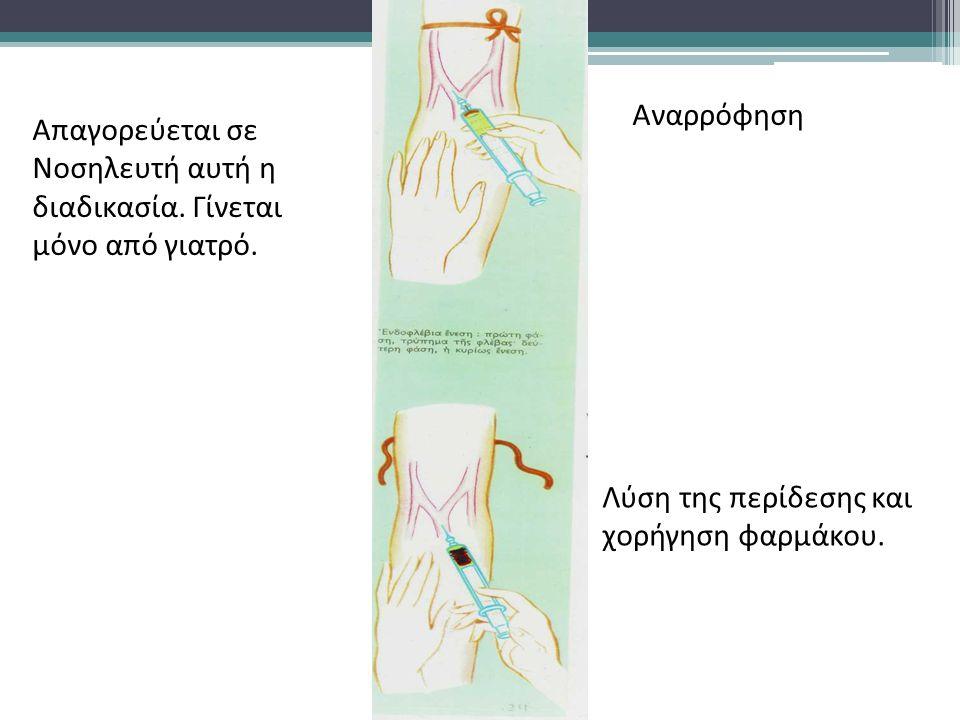Αναρρόφηση Απαγορεύεται σε Νοσηλευτή αυτή η διαδικασία. Γίνεται μόνο από γιατρό. Λύση της περίδεσης και χορήγηση φαρμάκου.