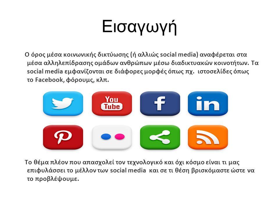 Εισαγωγή Ο όρος μέσα κοινωνικής δικτύωσης (ή αλλιώς social media) αναφέρεται στα μέσα αλληλεπίδρασης ομάδων ανθρώπων μέσω διαδικτυακών κοινοτήτων.