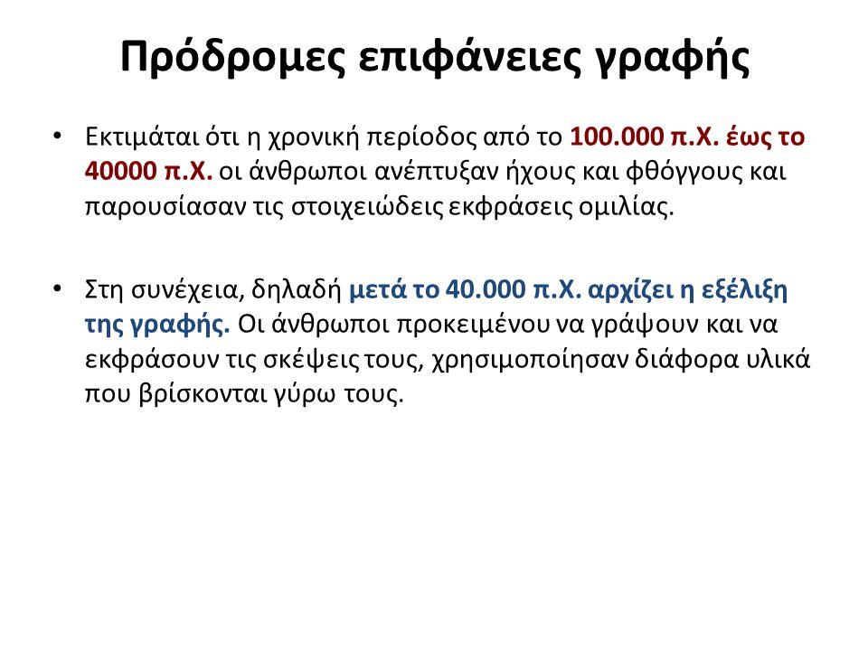 Πρόδρομες επιφάνειες γραφής Εκτιμάται ότι η χρονική περίοδος από το 100.000 π.Χ.