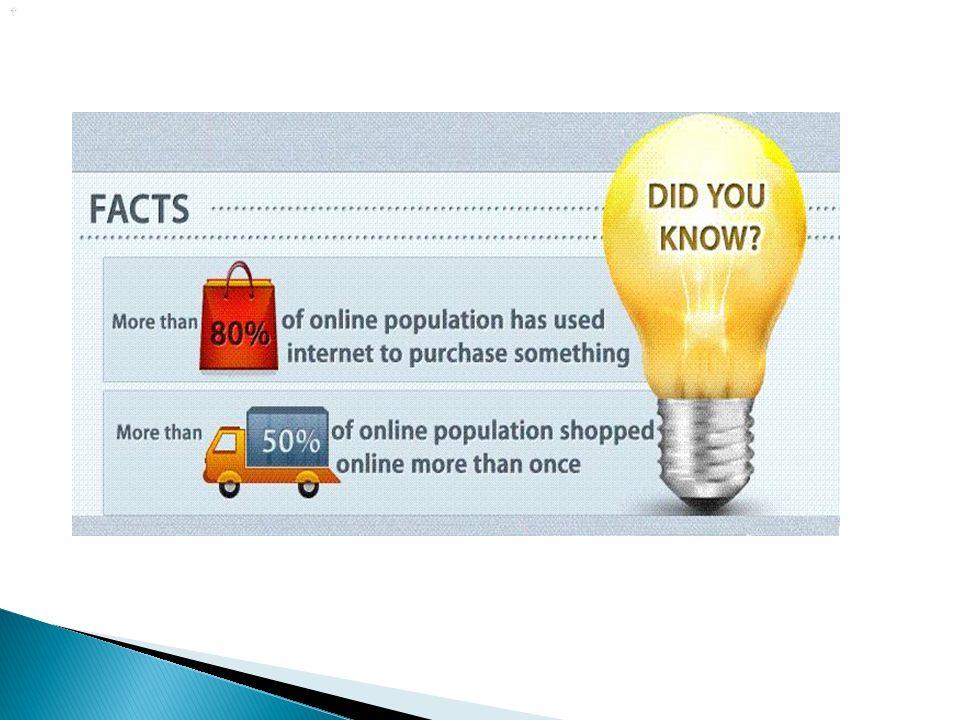   Μάρκετινγκ ◦ Παροχή αναλυτικών πληροφοριών για προϊόντα μέσω οδηγών και καταλόγων ◦ Εξατομικευμένο περιεχόμενο-στοχευμένη διαφήμιση και πληροφόρηση ◦ Ανανέωση και διαθεσιμότητα πληροφοριών/ υπηρεσιών (27/7)  Πρόσβαση σε νέες αγορές ◦ Παγκόσμια πρόσβαση (π.χ.