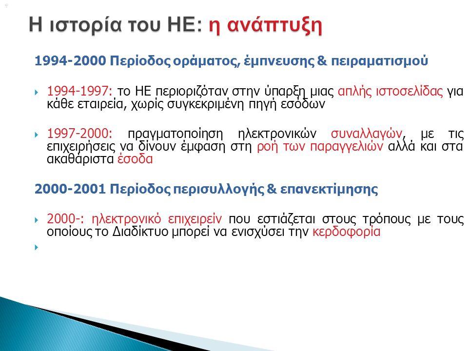  1994-2000 Περίοδος οράματος, έμπνευσης & πειραματισμού  1994-1997: το ΗΕ περιοριζόταν στην ύπαρξη μιας απλής ιστοσελίδας για κάθε εταιρεία, χωρίς συγκεκριμένη πηγή εσόδων  1997-2000: πραγματοποίηση ηλεκτρονικών συναλλαγών, με τις επιχειρήσεις να δίνουν έμφαση στη ροή των παραγγελιών αλλά και στα ακαθάριστα έσοδα 2000-2001 Περίοδος περισυλλογής & επανεκτίμησης  2000-: ηλεκτρονικό επιχειρείν που εστιάζεται στους τρόπους με τους οποίους το Διαδίκτυο μπορεί να ενισχύσει την κερδοφορία 