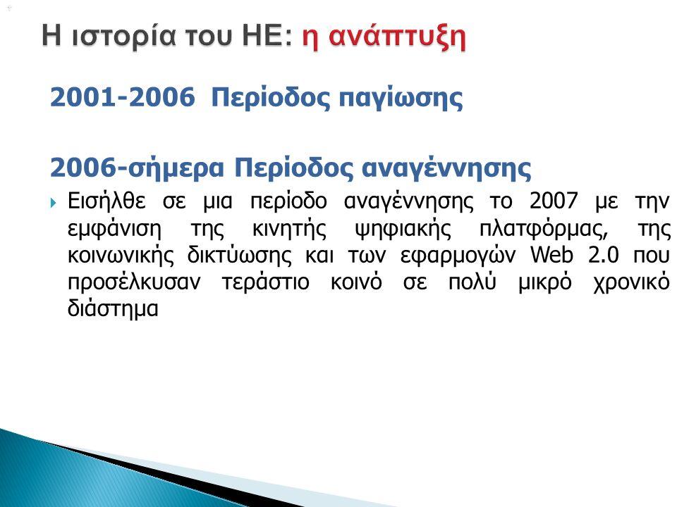  2001-2006 Περίοδος παγίωσης 2006-σήμερα Περίοδος αναγέννησης  Εισήλθε σε μια περίοδο αναγέννησης το 2007 με την εμφάνιση της κινητής ψηφιακής πλατφόρμας, της κοινωνικής δικτύωσης και των εφαρμογών Web 2.0 που προσέλκυσαν τεράστιο κοινό σε πολύ μικρό χρονικό διάστημα