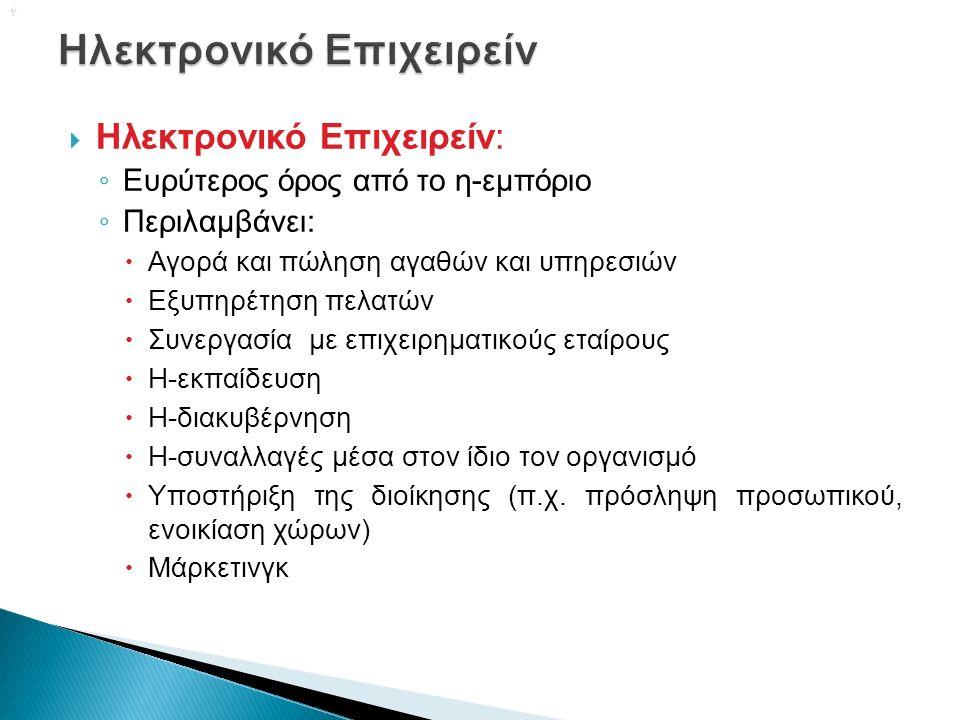   Αμιγές και Μερικό ΗΕ: ανάλογα με το βαθμό ψηφιοποίησης: ◦ του προϊόντος/υπηρεσίας ◦ της διαδικασίας (π.χ.