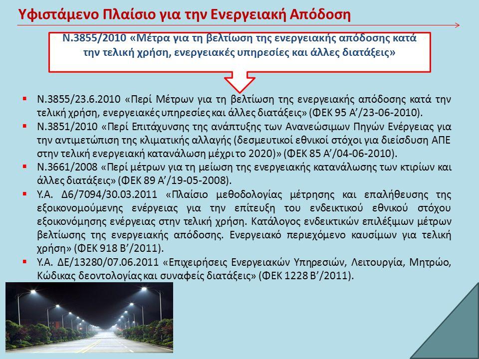 Υφιστάμενο Πλαίσιο για την Ενεργειακή Απόδοση  Ν.3855/23.6.2010 «Περί Μέτρων για τη βελτίωση της ενεργειακής απόδοσης κατά την τελική χρήση, ενεργειακές υπηρεσίες και άλλες διατάξεις» (ΦΕΚ 95 Α'/23-06-2010).
