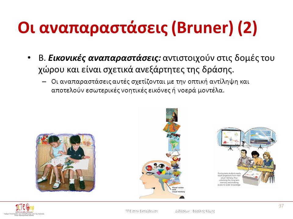 ΤΠΕ στην Εκπαίδευση Διδάσκων : Βασίλης Κόμης Οι αναπαραστάσεις (Bruner) (2) Β. Εικονικές αναπαραστάσεις: αντιστοιχούν στις δομές του χώρου και είναι σ