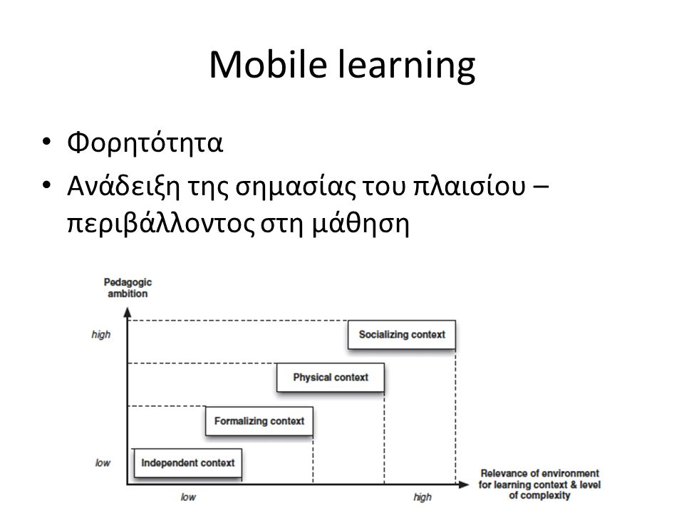 Τί εννοούμε όταν λέμε χωρο- ευαίσθητες εφαρμογές Αξιοποίηση κινητών συσκευών που αναγνωρίζουν τη θέση στο χώρο – Κινητά τηλέφωνα – Tablets Παιχνίδια όπου η θέση – η κίνηση στο χώρο είναι σημαντική για την εξέλιξη του παιχνιδιού Διασύνδεση του φυσικού και του ψηφιακού κόσμου