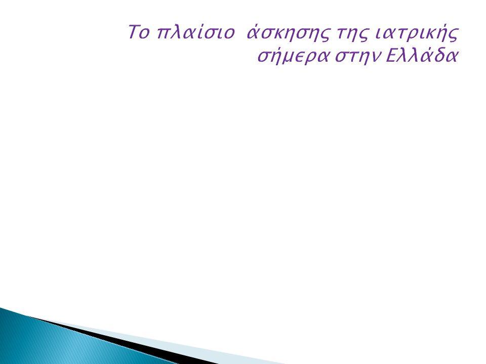 Το πλαίσιο άσκησης της ιατρικής σήμερα στην Ελλάδα