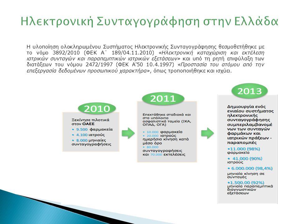 Η υλοποίηση ολοκληρωμένου Συστήματος Ηλεκτρονικής Συνταγογράφησης θεσμοθετήθηκε με το νόμο 3892/2010 (ΦΕΚ Α΄ 189/04.11.2010) «Ηλεκτρονική καταχώριση κ